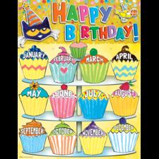 Pete the Cat Happy Birthday Chart