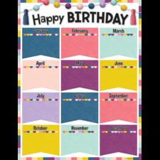 Oh Happy Day Happy Birthday Chart