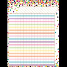 Confetti Incentive Chart