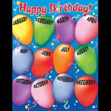 Happy Birthday 2 Chart