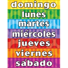 Days of the Week (Spanish) Chart