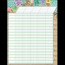 Rustic Bloom Incentive Chart