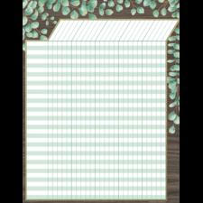 Eucalyptus Incentive Chart