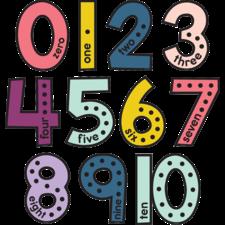 Oh Happy Day Jumbo Numbers Bulletin Board