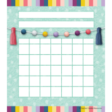 Oh Happy Day Incentive Charts