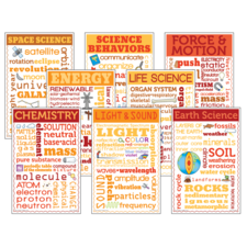 Science Chatter Charts