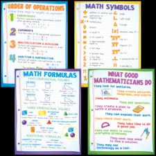 Math Basics Poster Set