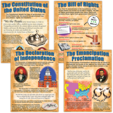 Important U.S. Documents Poster Set