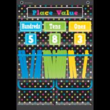 Chalkboard Brights Place Value Pocket Chart