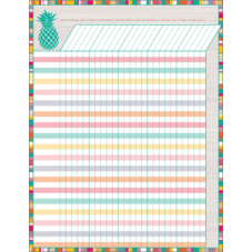 Tropical Punch Incentive Chart