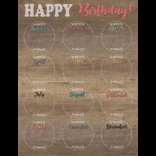 Home Sweet Classroom Happy Birthday Chart