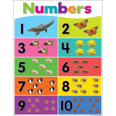 Colorful Numbers 1-10 Chart