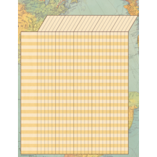 Travel the Map Incentive Chart