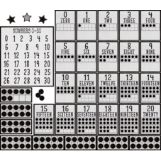 Modern Farmhouse Numbers 0-20 Bulletin Board