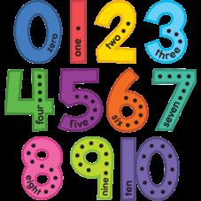 Colorful Jumbo Numbers Bulletin Board