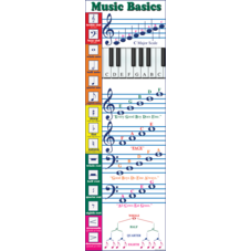 Music Basics Colossal Poster