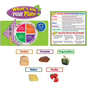 TCR5246 What's on Your Plate? Bulletin Board Display Set Image