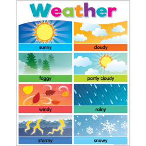 TCR7495 Colorful Weather Chart Image