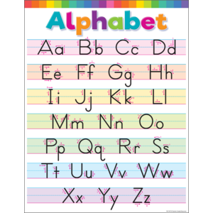 TCR7497 Colorful Write the Alphabet Chart Image