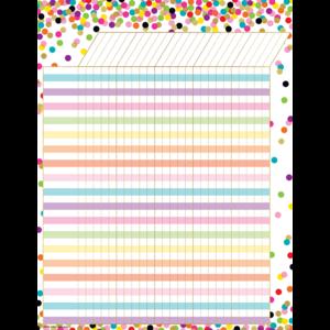 TCR7595 Confetti Incentive Chart Image