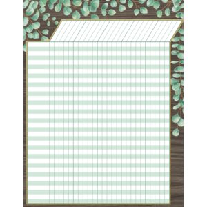 TCR7980 Eucalyptus Incentive Chart Image