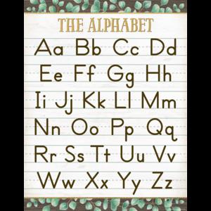 TCR7983 Eucalyptus The Alphabet Chart Image
