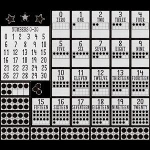 TCR8343 Modern Farmhouse Numbers 0-20 Bulletin Board Image