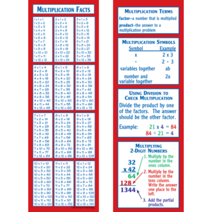 TCRK1155 Multiplication Smart Bookmarks Image