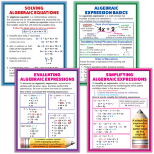 TCRP088 Algebraic Expressions & Equations Poster Set Image