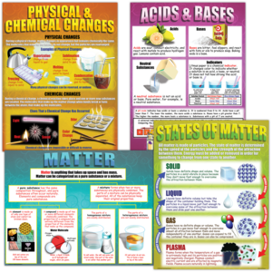 TCRP151 Chemistry Basics Poster Set Image