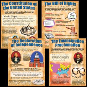 TCRP170 Important U.S. Documents Poster Set Image