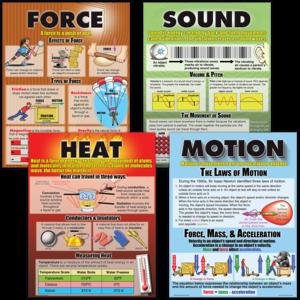 TCRP207 Force, Motion, Sound & Heat Poster Set Image