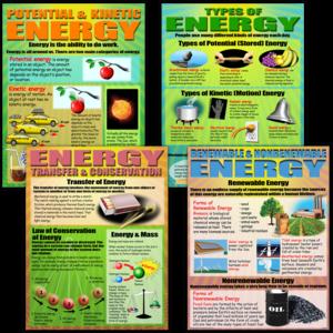 TCRP969 Energy Poster Set Image