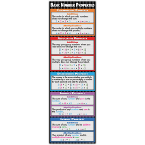 TCRV1673 Basic Number Properties Colossal Poster Image