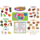 What's on Your Plate? Bulletin Board Display Set Alternate Image A