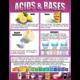 Chemistry Basics Poster Set Alternate Image D