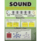 Force, Motion, Sound & Heat Poster Set Alternate Image C