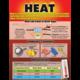 Force, Motion, Sound & Heat Poster Set Alternate Image D
