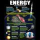 Physical Science Basics Poster Set Alternate Image C
