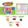 TCR5246 What's on Your Plate? Bulletin Board Display Set