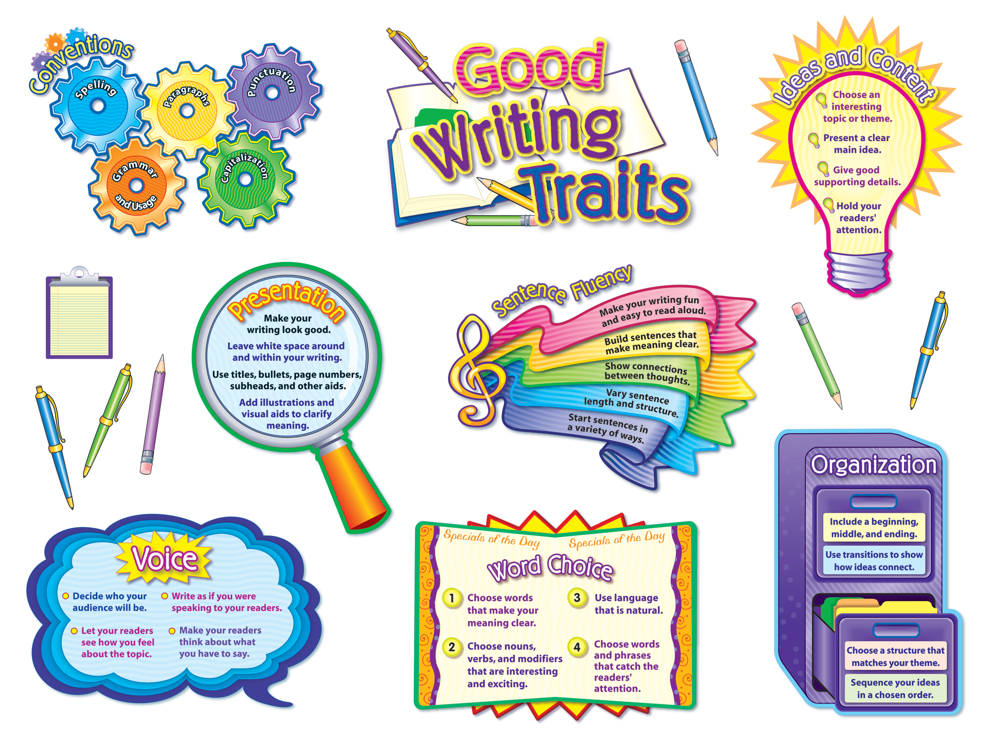 "characteristics of good essay writing The 3 defining features of a great essay by | november 13, 2013 this article is based on the free ebook ""how to write an essay"" for some students the most traumatic element during their years at university is writing essays it doesn't have to be like this once you know how to go about putting a good essay together, it is."