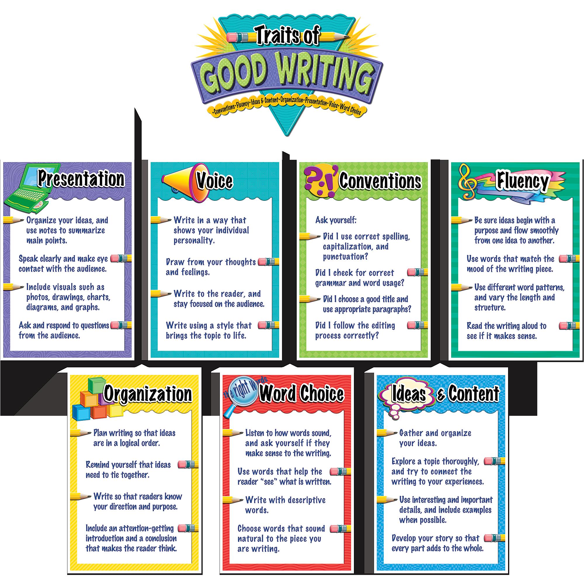 Characteristics of a narrative essay