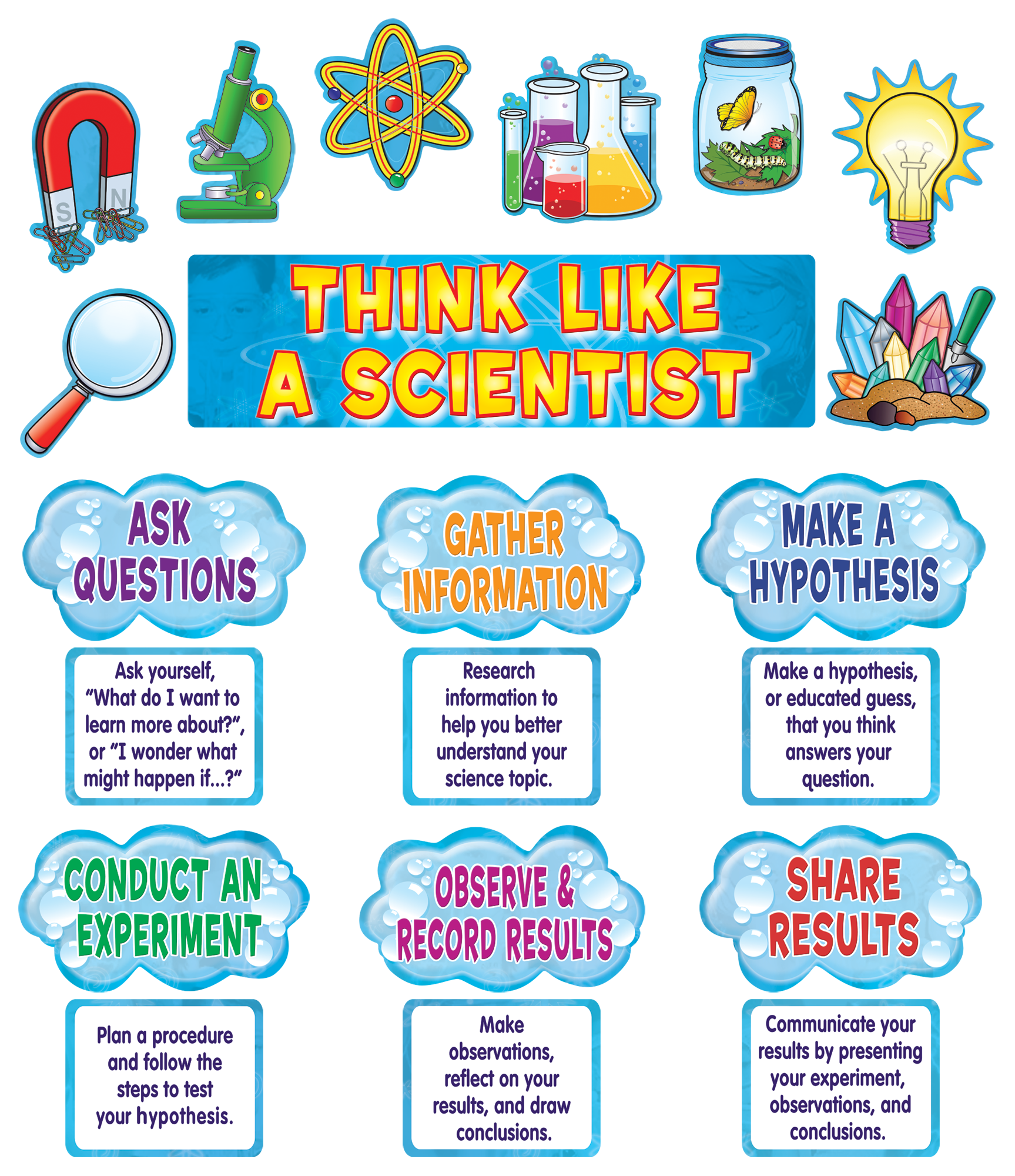 Elementary Classroom Design Standards ~ Think like a scientist mini bulletin board tcr