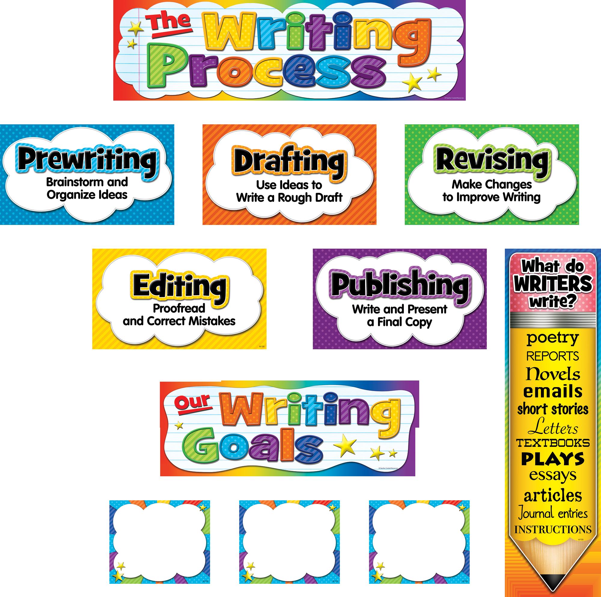 process writing ideas