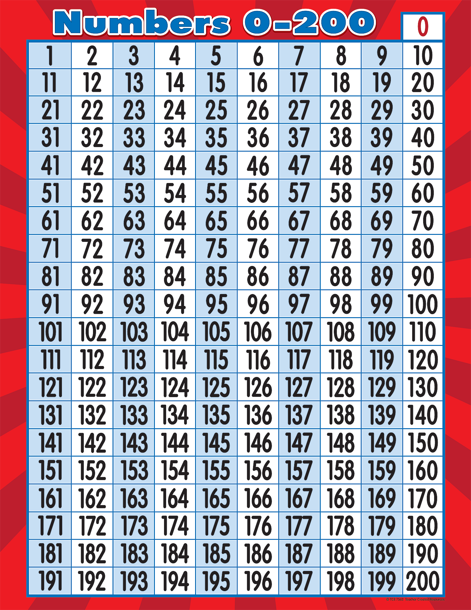 Numbers 0 200 Chart Tcr7562 Teacher Created Resources