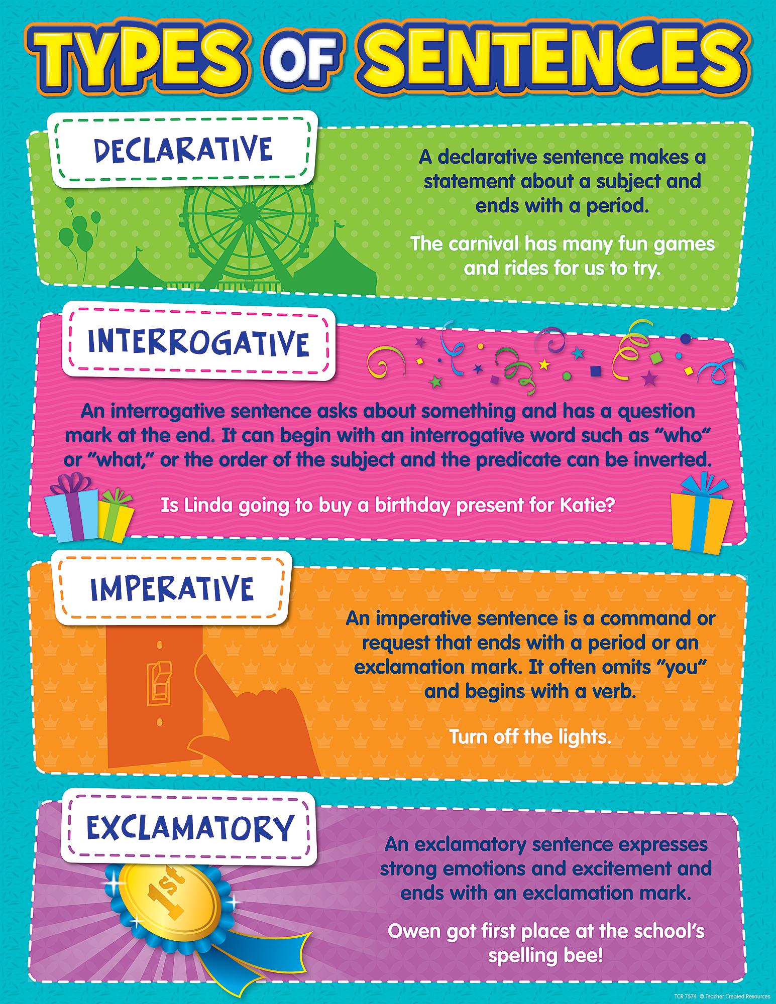 Speech Language Classroom Decorations ~ Type of sentences chart tcr teacher created resources