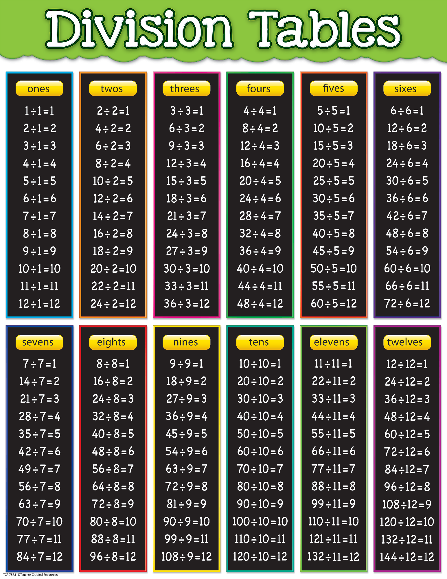 It's just a graphic of Lively Division Chart Printable