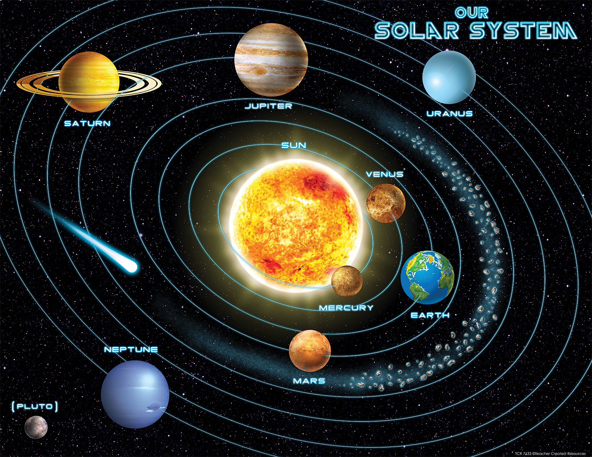 Solar System Chart - TCR7633 | Teacher Created Resources