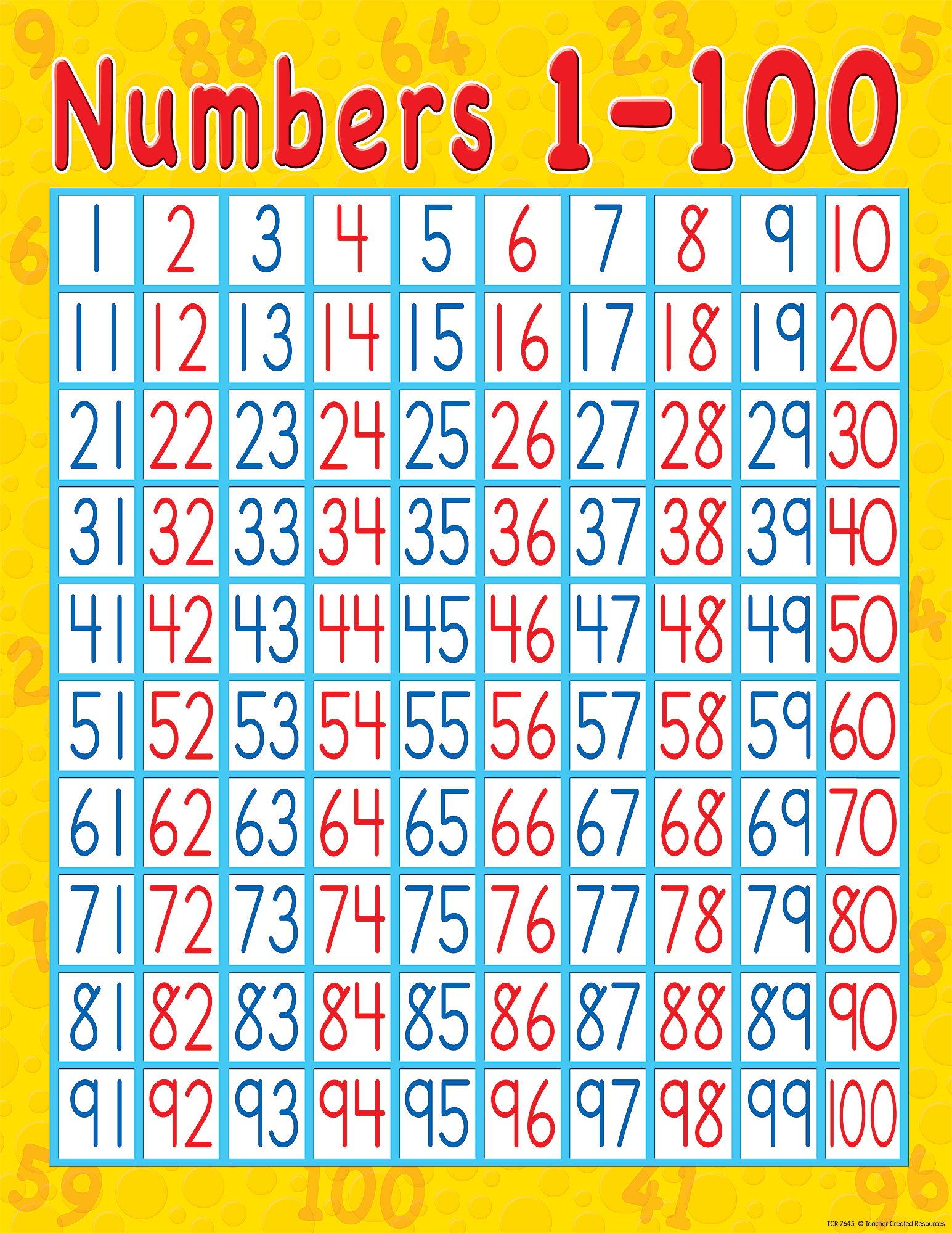 This is an image of Impeccable Printable 100 Number Chart