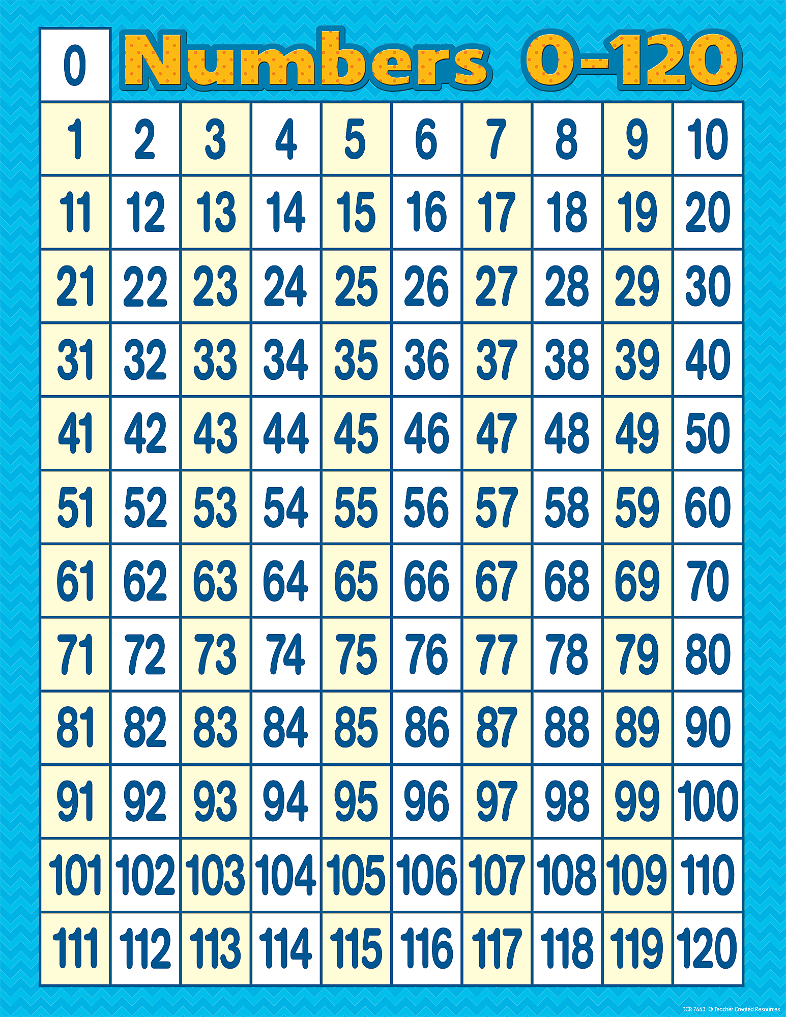 Massif image with printable number chart